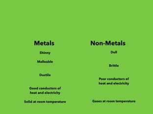 Nonmetals are poor conductors of heat and electricity quizlet best how was mendeleev s periodic table arranged quizlet two birds home urtaz Choice Image