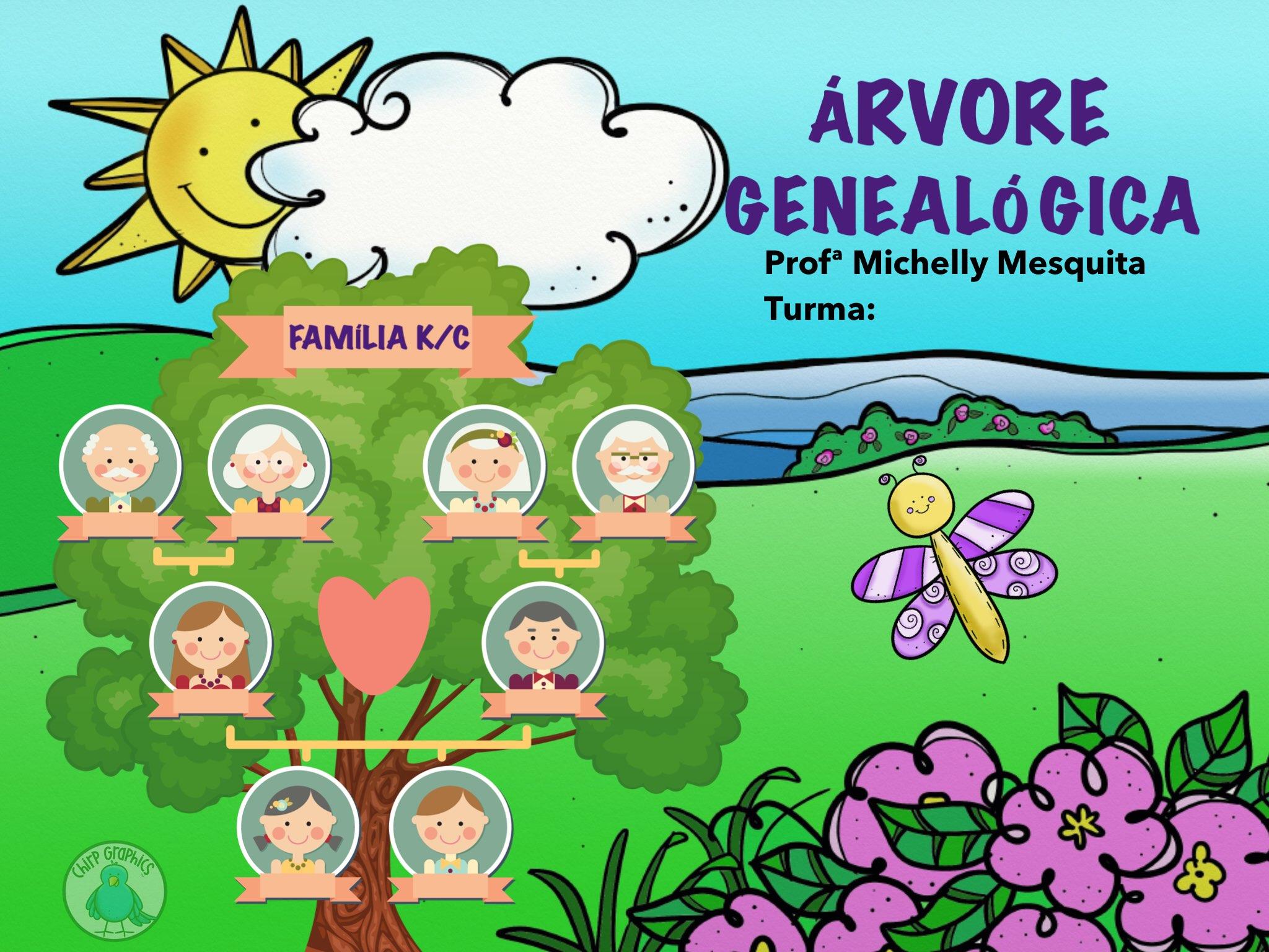 play Árvore genealógica jogo teste by pueri digital verbo divino