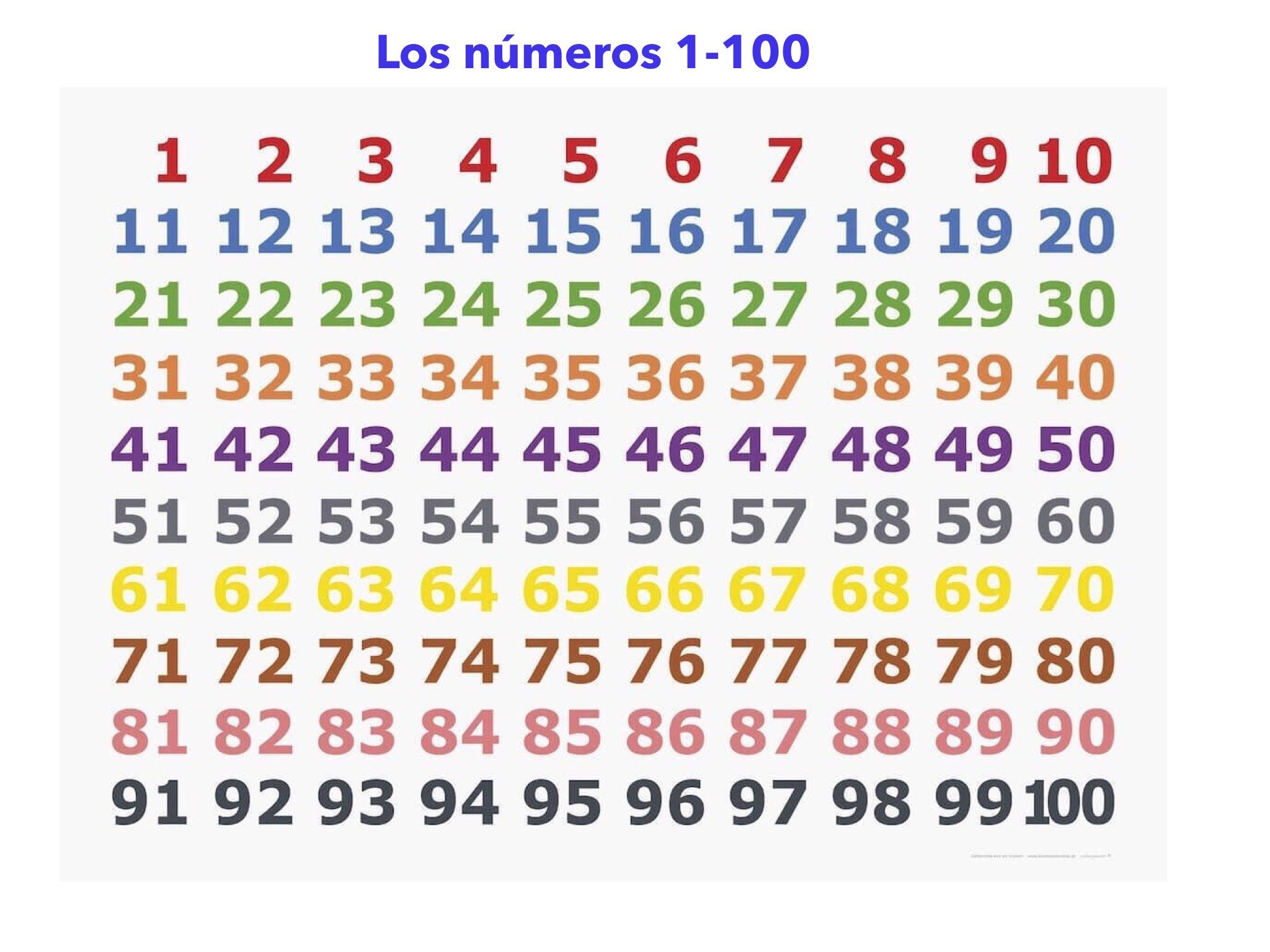 Numeros Del 1 Al 100 Numeros Del 1 Al 100 Para Colorear Dibujos